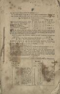 [Glass's Almanac and directory of Castlemaine]