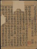 Da ban ruo bo luo mi duo jing / Xuanzang feng zhao yi